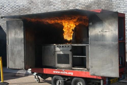 Kein Wasser in brennendes fett gießen...